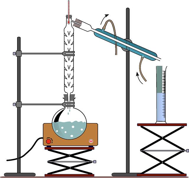 Resultado de imagen para los tipos de destilación