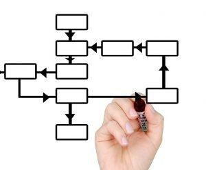 clasificación del enfoque sistemático