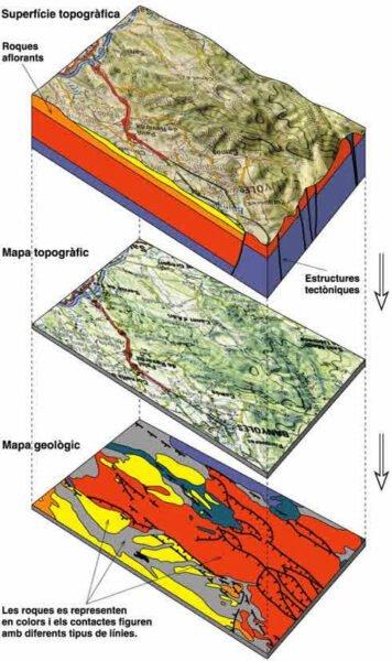 Ejemplos de Mapas Temáticos