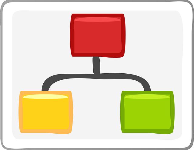 diagrama de flijos simple Ejemplos De Un Diagrama De Flujos